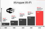 History_Wi-Fi.png